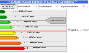 Disponibile anche in italiano la UNI EN 15459:2008 sulla prestazione energetica degli edifici