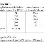 Tabella modifiche 3